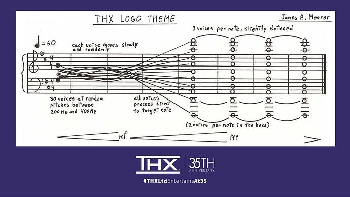 thx_logo_theme