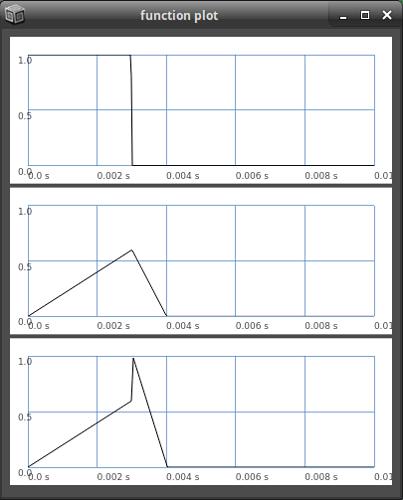 envelope-trig-during-attack-adsr